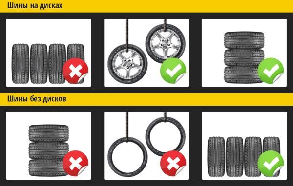 Как хранить шины автомобиля правильно?