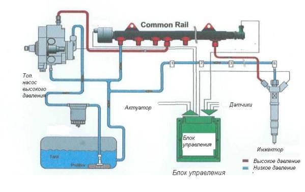Схема топливной системы туарег 3.0 дизель