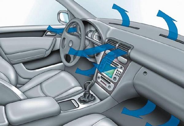 Что такое климат-контроль в автомобиле?
